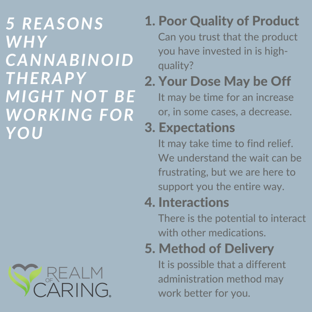 5 Reasons Why Cannabinoid Therapy Isn't Working